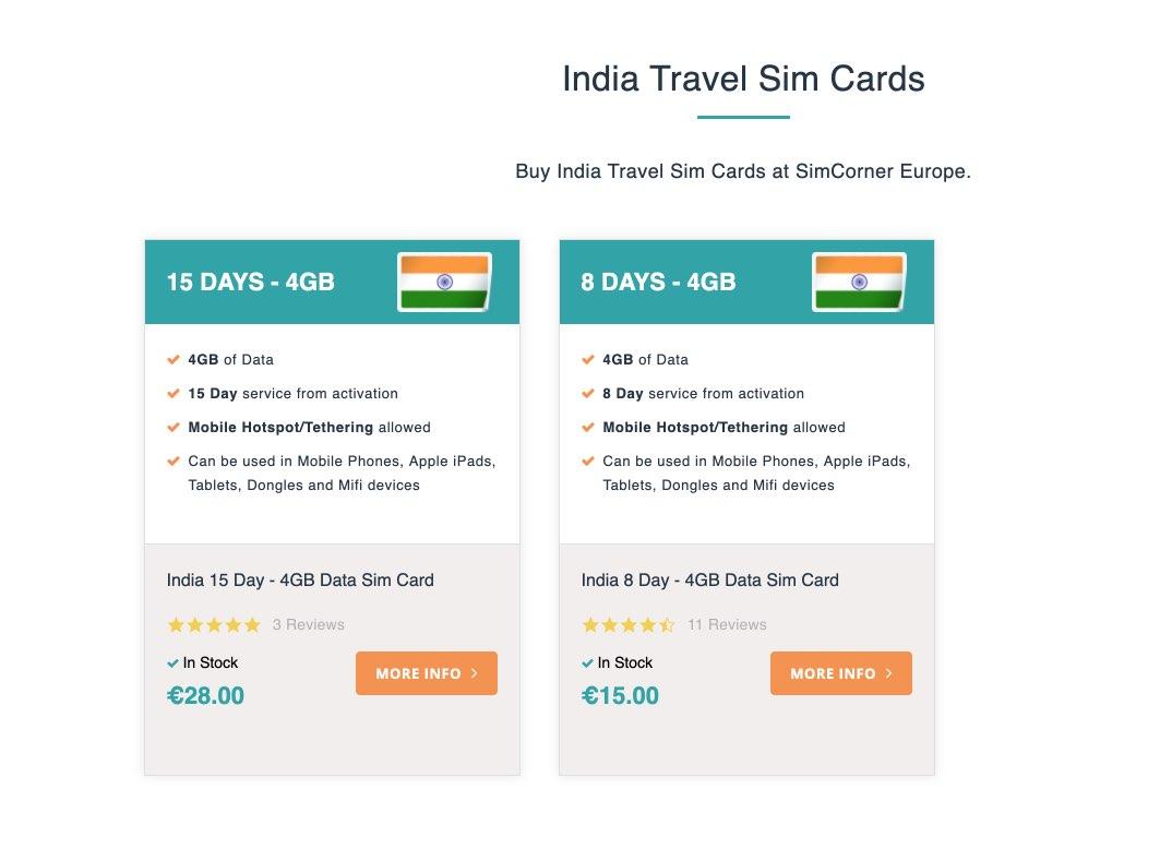 India Travel Sim Cards